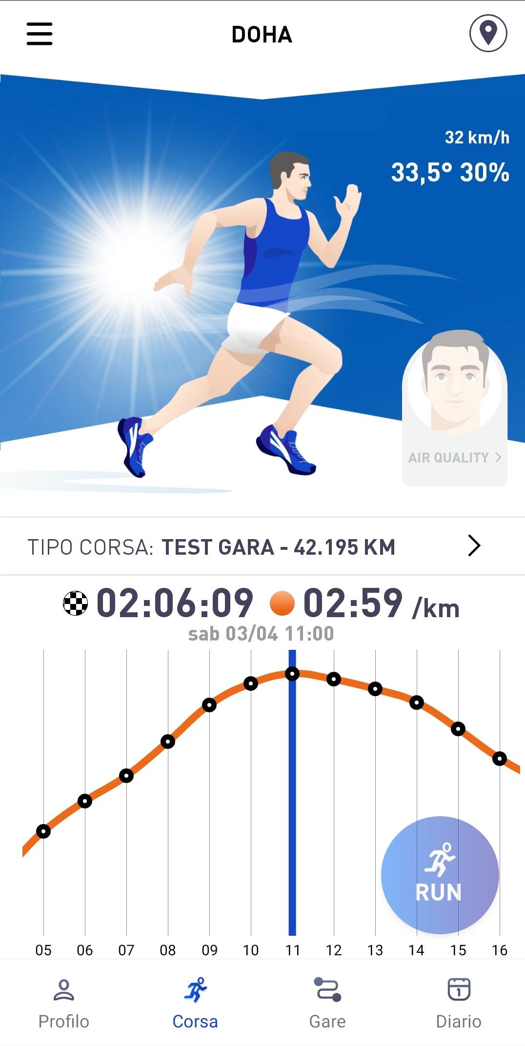 Simulazione per un atleta da 02:01:40 a Doha (Sabato 3 Aprile)